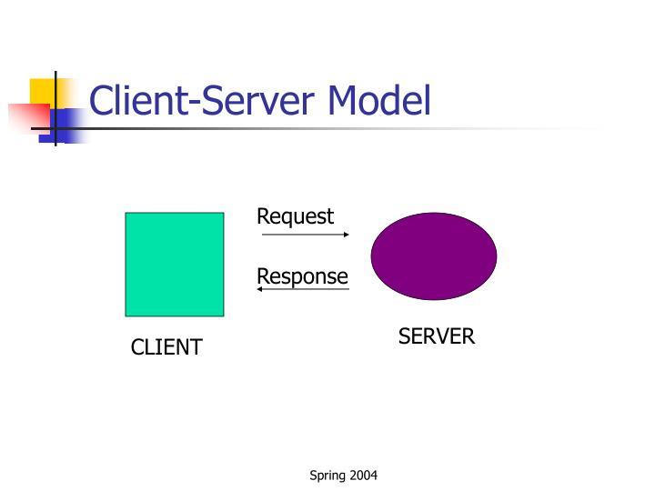 Client-Server Model