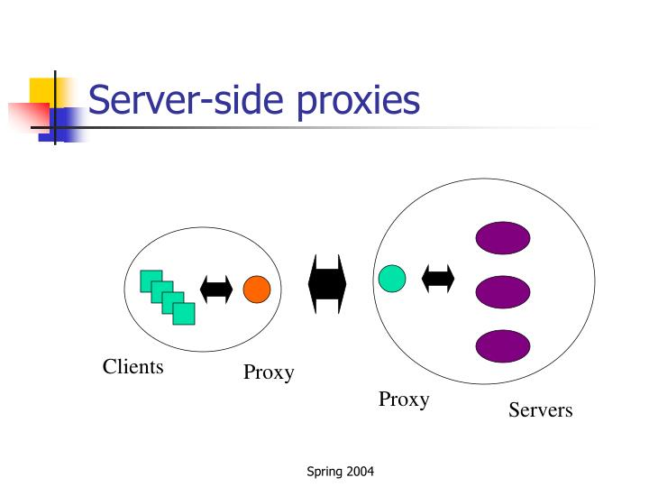 Server-side proxies