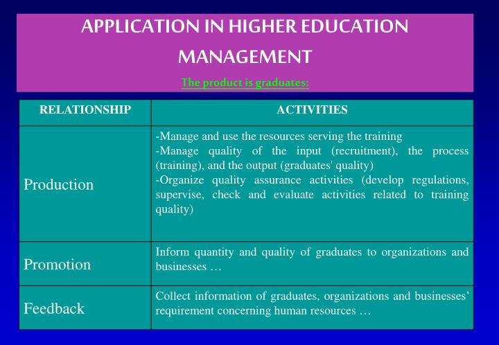 APPLICATION IN HIGHER EDUCATION MANAGEMENT