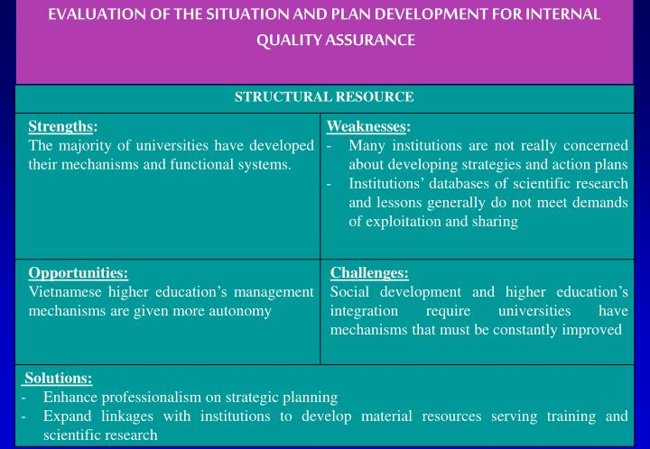 EVALUATION OF THE SITUATION AND PLAN DEVELOPMENT FOR INTERNAL QUALITY ASSURANCE