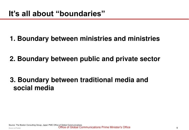 "It's all about ""boundaries"""