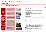 the great east japan earthquake led to a compound of disasters