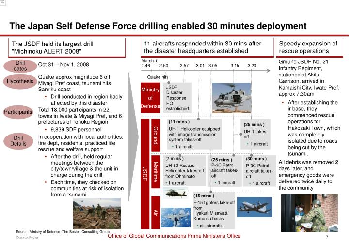The Japan Self Defense Force drilling enabled 30 minutes deployment