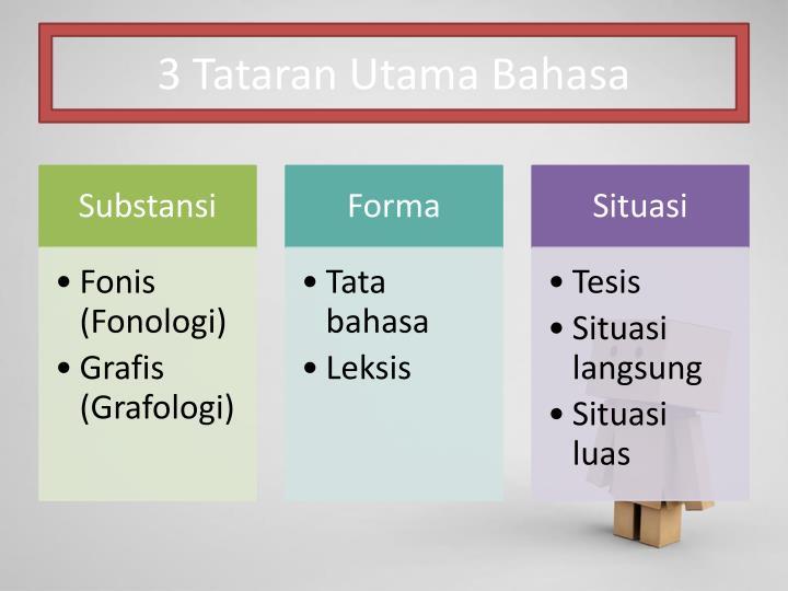 3 Tataran Utama Bahasa