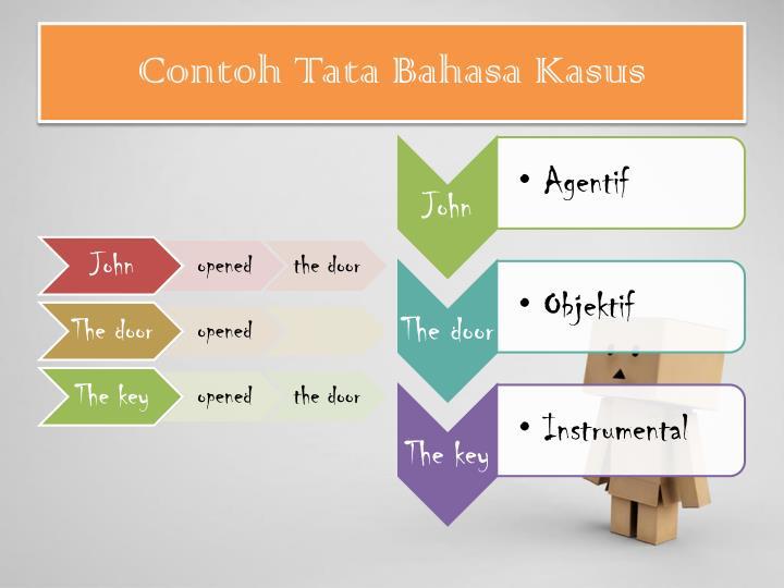 Contoh Tata Bahasa Kasus