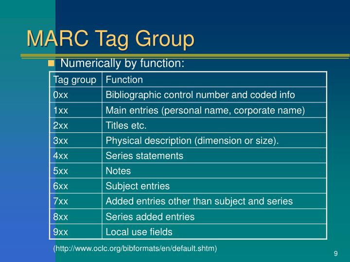 MARC Tag Group