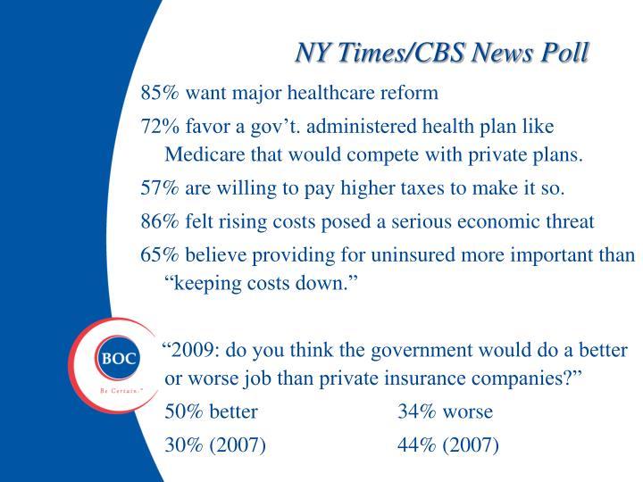 NY Times/CBS News Poll