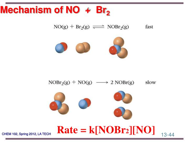 Mechanism of NO  +  Br