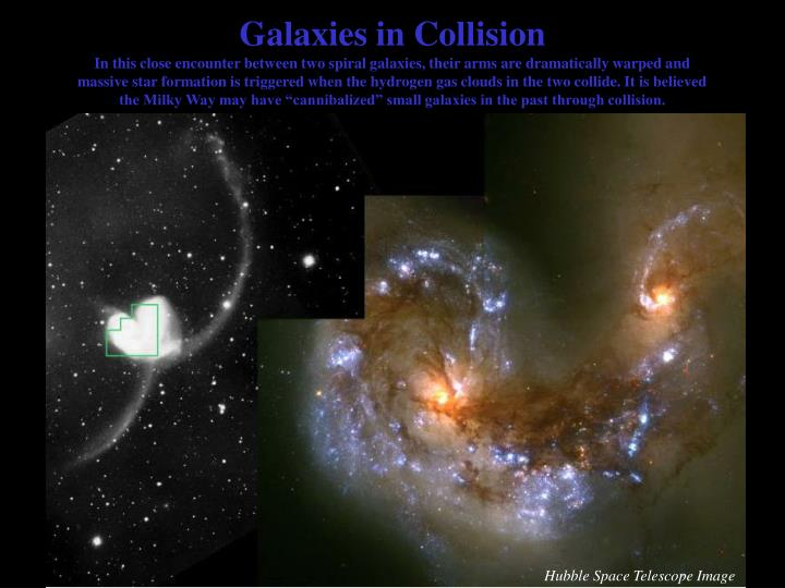 Galaxies in Collision
