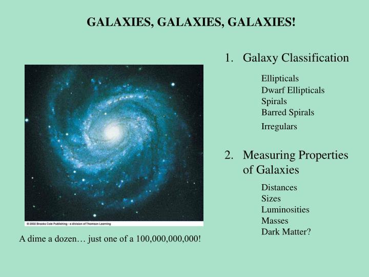GALAXIES, GALAXIES, GALAXIES!