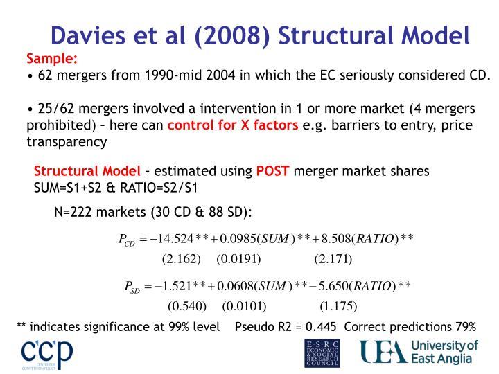 Davies et al (2008) Structural Model