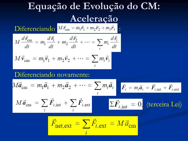 Equação de Evolução do CM: