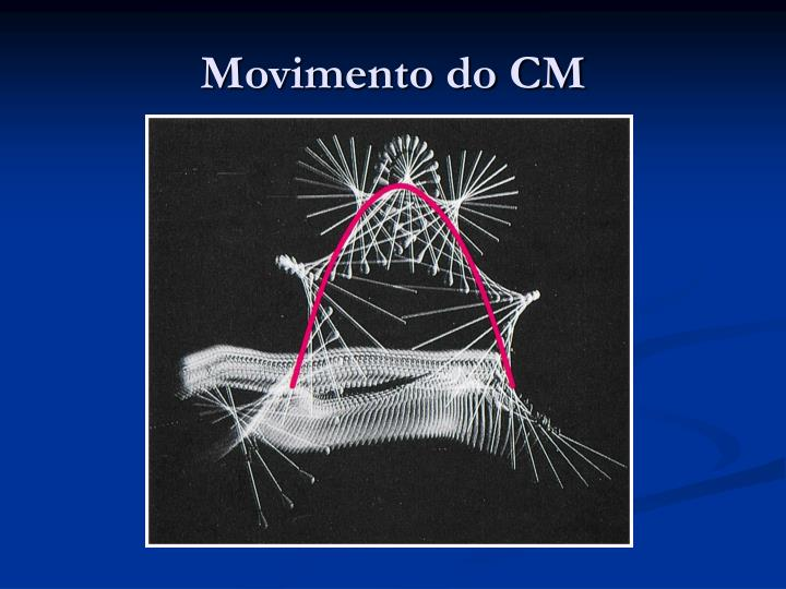 Movimento do CM