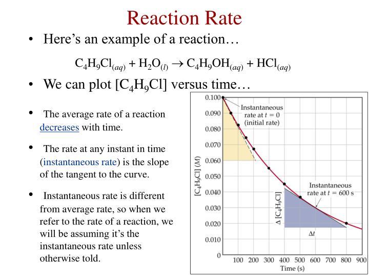 Reaction rate1
