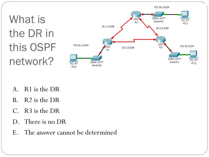 What is the DR in this OSPF network?
