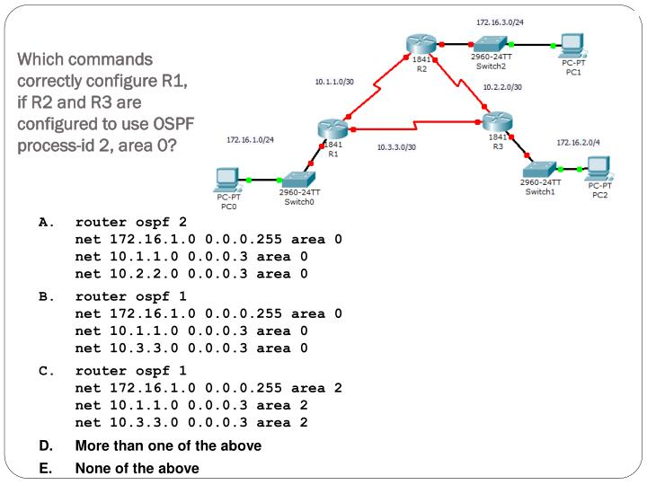 Which commands correctly configure R1, if R2 and R3 are configured to use OSPF process-id 2, area 0?