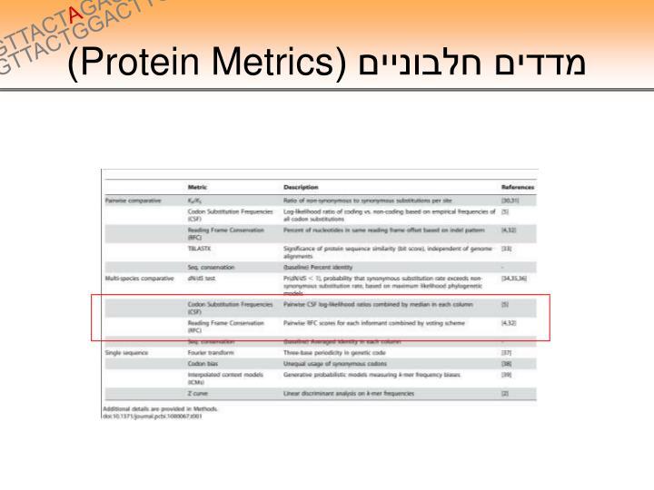 מדדים חלבוניים (