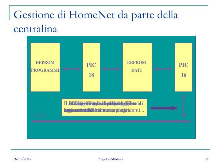 Gestione di HomeNet da parte della centralina