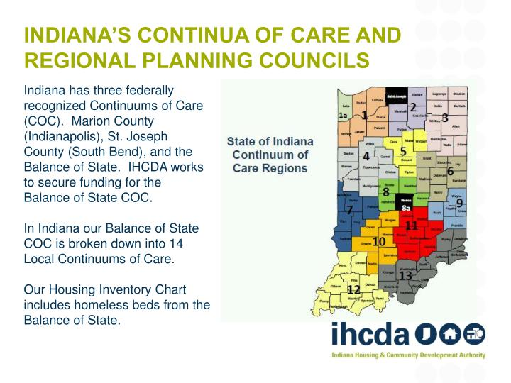 INDIANA'S Continua of Care and Regional Planning councils