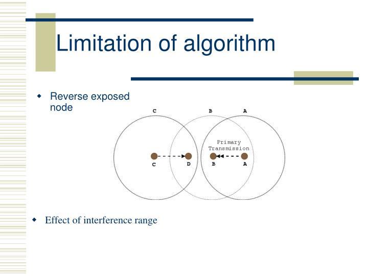 Limitation of algorithm