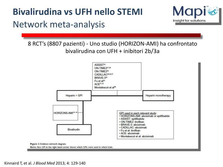 Bivalirudina vs UFH nello STEMI