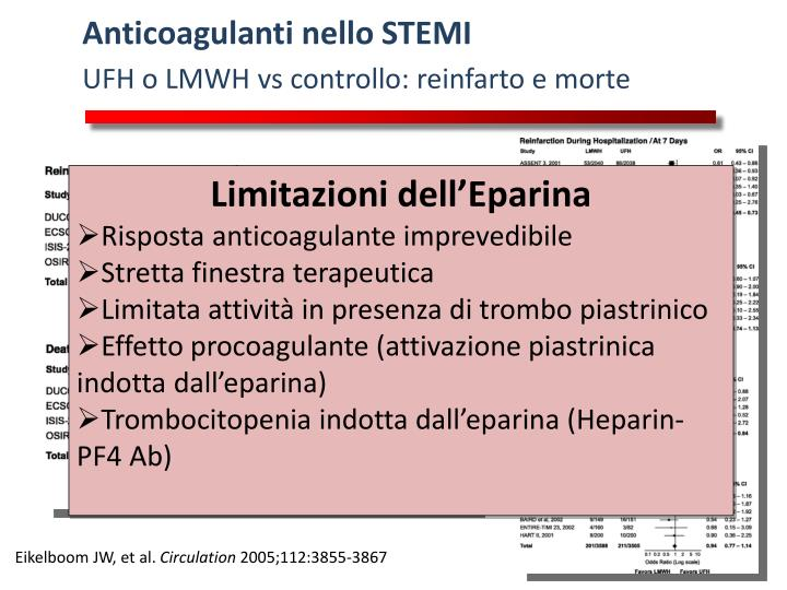 Anticoagulanti