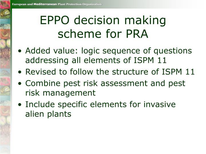 EPPO decision making scheme for PRA