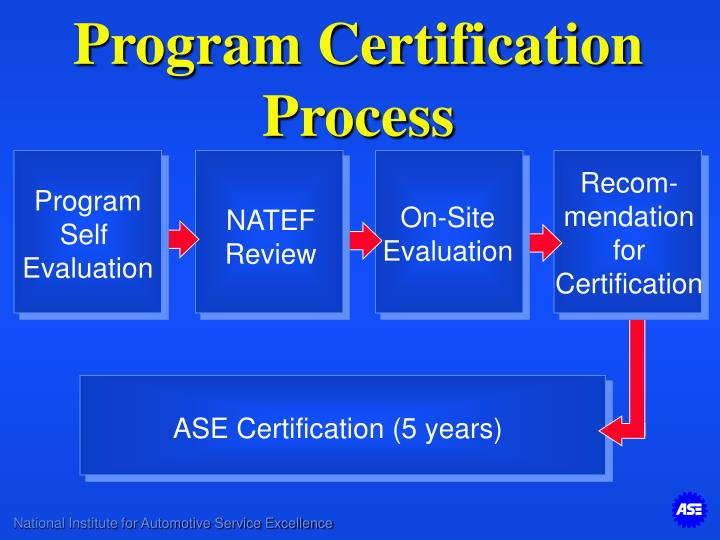 Program certification process