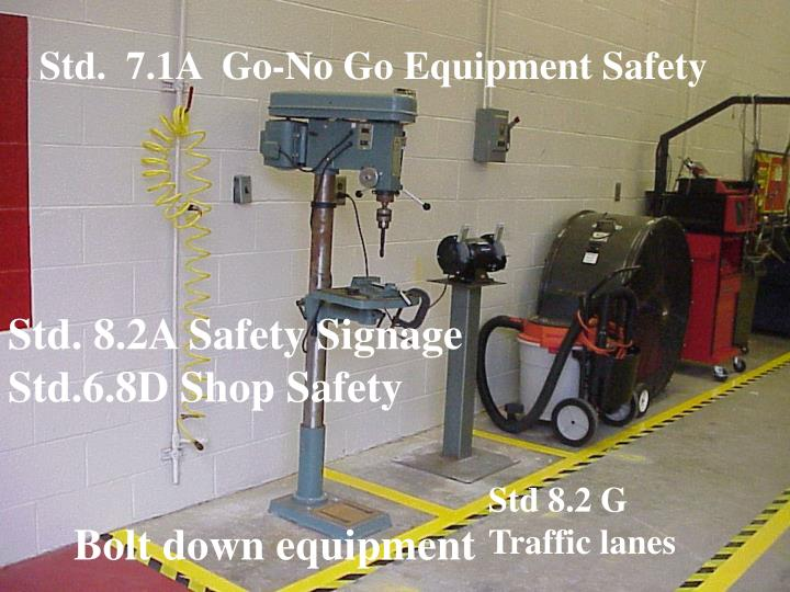 Std.  7.1A  Go-No Go Equipment Safety