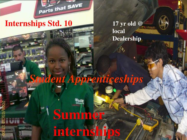 Internships Std. 10