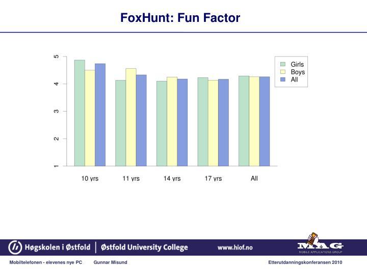 FoxHunt: Fun Factor
