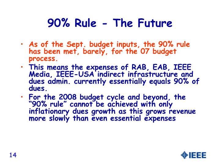 90% Rule - The Future