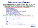 infrastructure charges