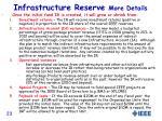 infrastructure reserve more details