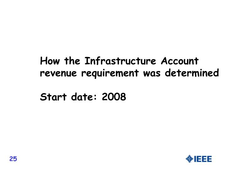 How the Infrastructure Account