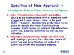 specifics of new approach controlling the growth of indirect infrastructure expenses
