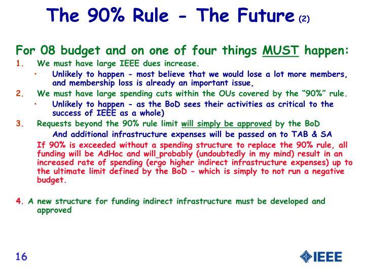 The 90% Rule - The Future