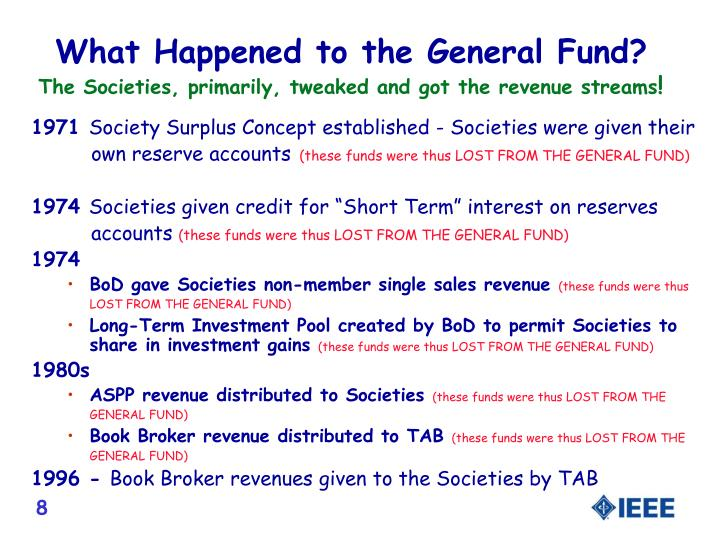 What Happened to the General Fund?