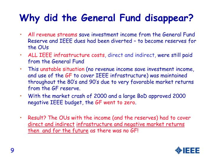 Why did the General Fund disappear?