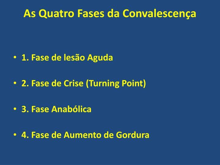 As Quatro Fases da Convalescença