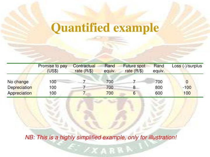 Quantified example