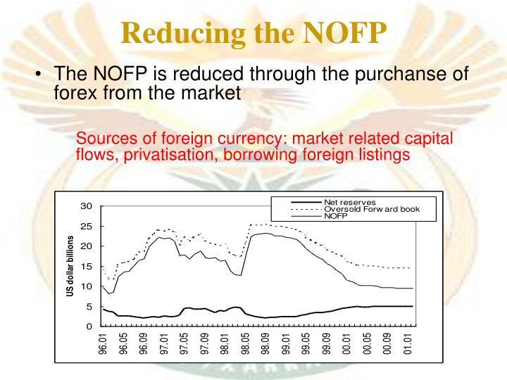Reducing the NOFP