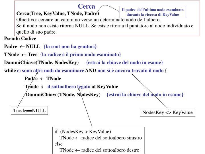 Tnode==NULL