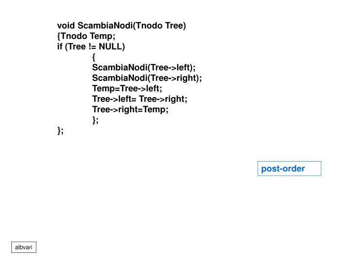 void ScambiaNodi(Tnodo Tree)