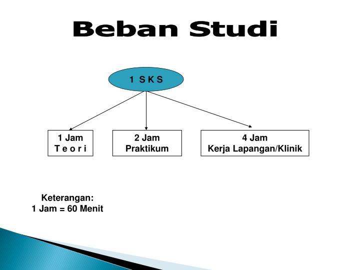 Beban Studi