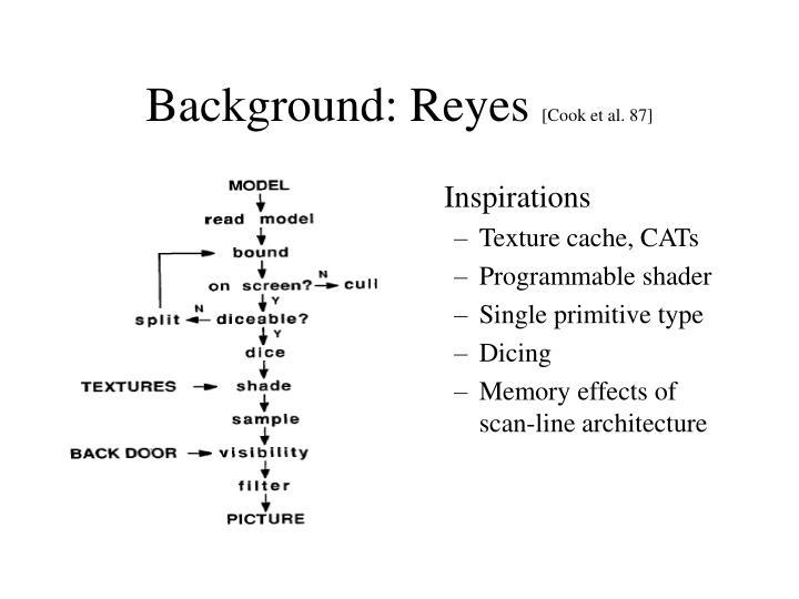 Background: Reyes