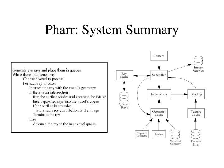 Pharr: System Summary