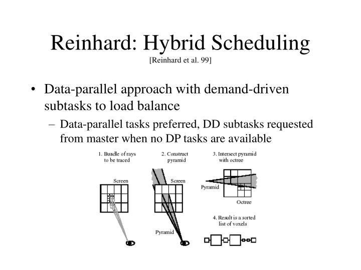 Reinhard: Hybrid Scheduling