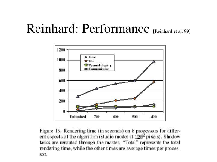 Reinhard: Performance