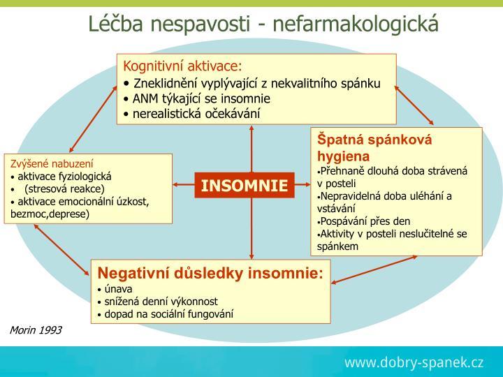 Léčba nespavosti - nefarmakologická